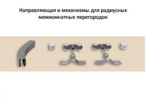 Направляющая и механизмы верхний подвес для радиусных межкомнатных перегородок Черногорск